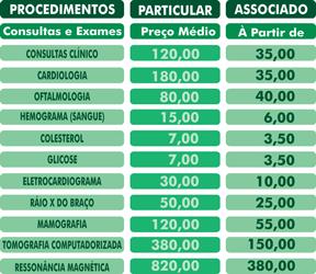Tabela de precos exames laboratoriais lavoisier